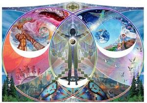 Consciencia de  Ser